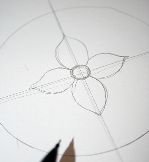 Formas alrededor de los círculos del mandala